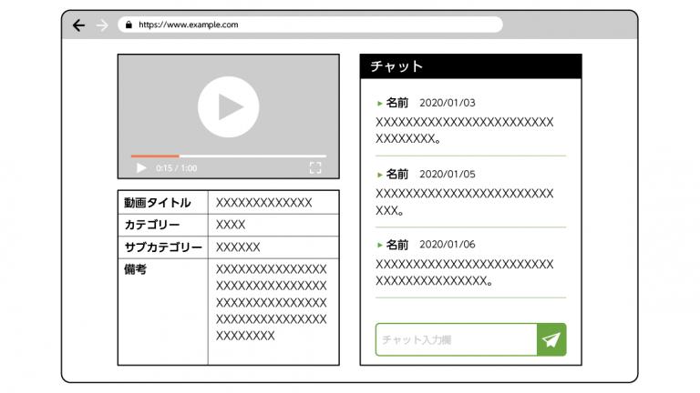 動画サイト チャット Webシステム開発