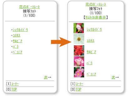 携帯公式サイト 花と緑と香り サムネイル表示切り替え