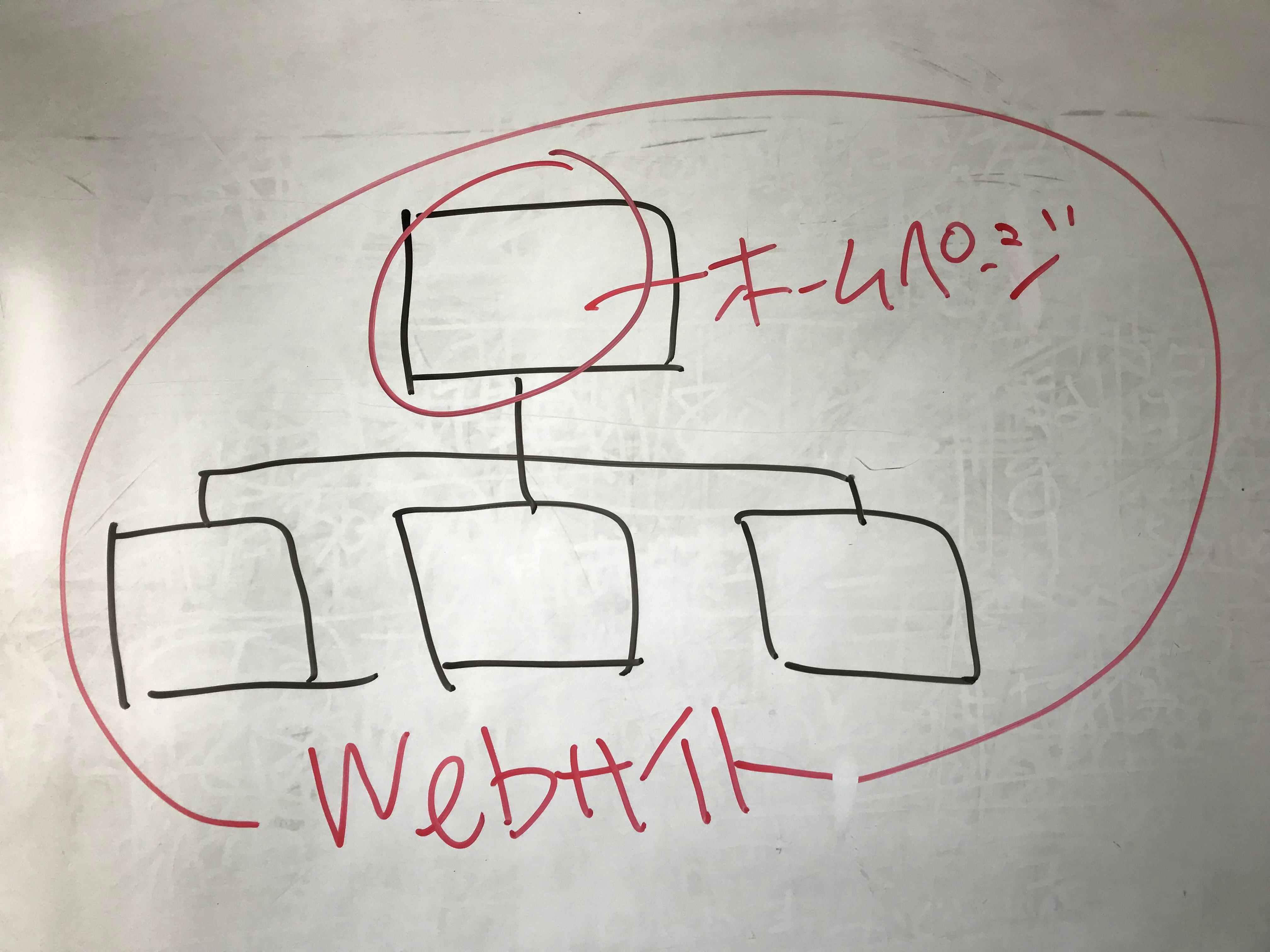 「ホームページ」と「Webサイト」は何が違うの?