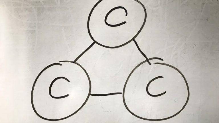 自社サイトを見直すときに役立つ基本的な3C分析