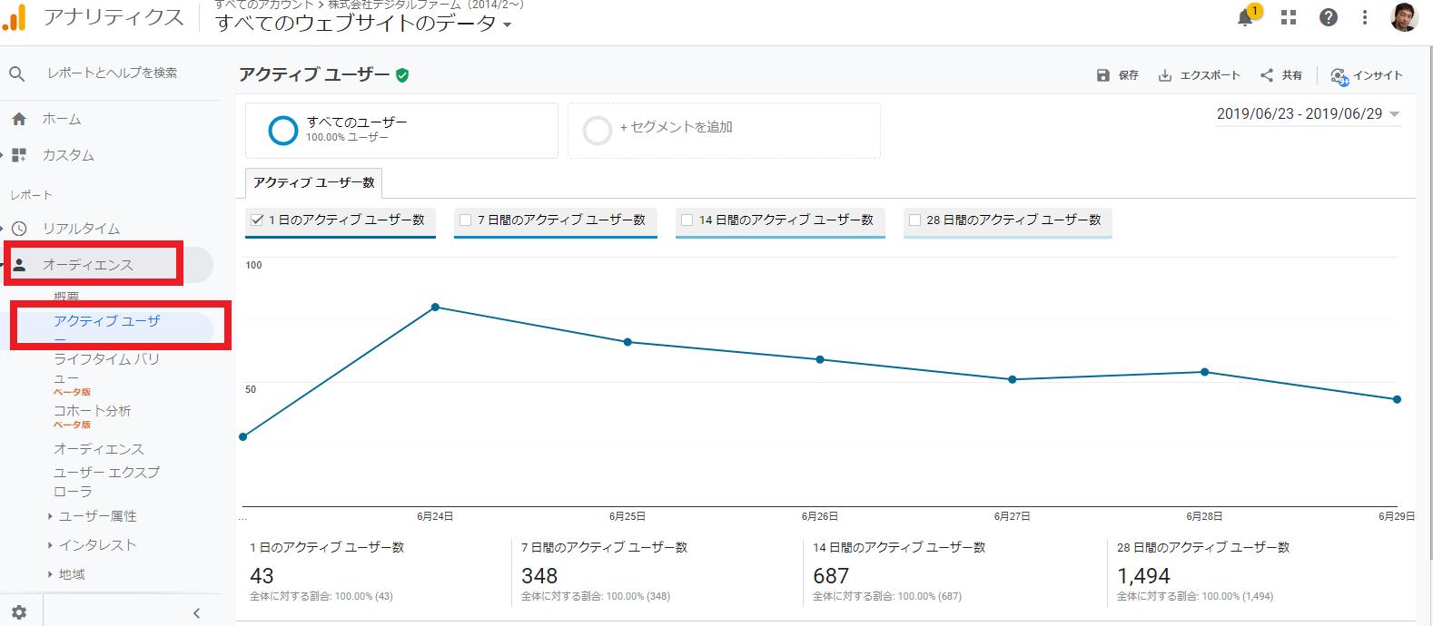 Webサイトの顧客満足度はGoogleアナリティクスでアクティブユーザーを測ればわかる!