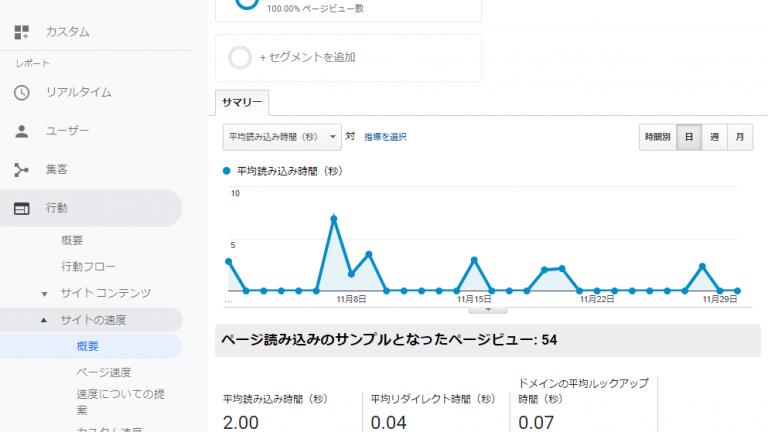 Webサイト 表示速度 計測